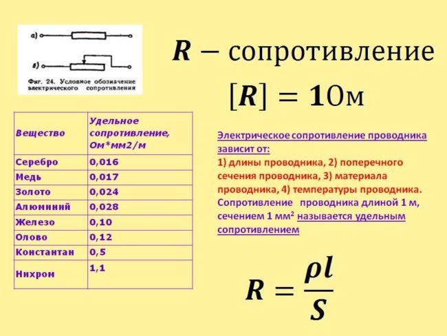 сопротивление проводника. температура