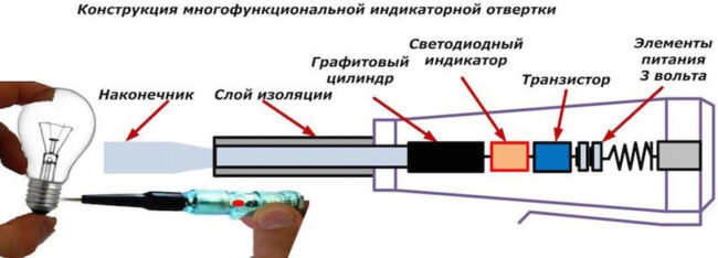 схема как использовать, разные отвертки тестерные индикаторные