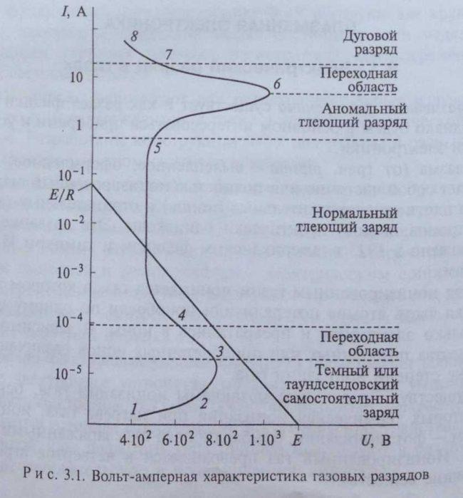 сопротивление схема, температура проводников