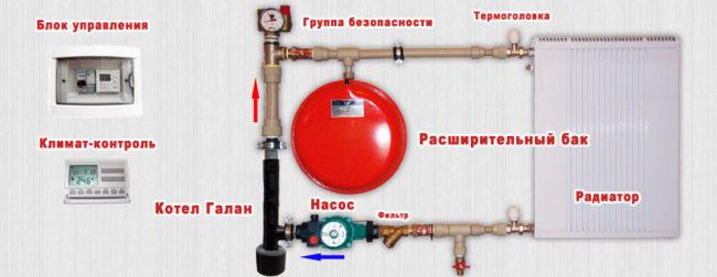 схема электродного подключения котла