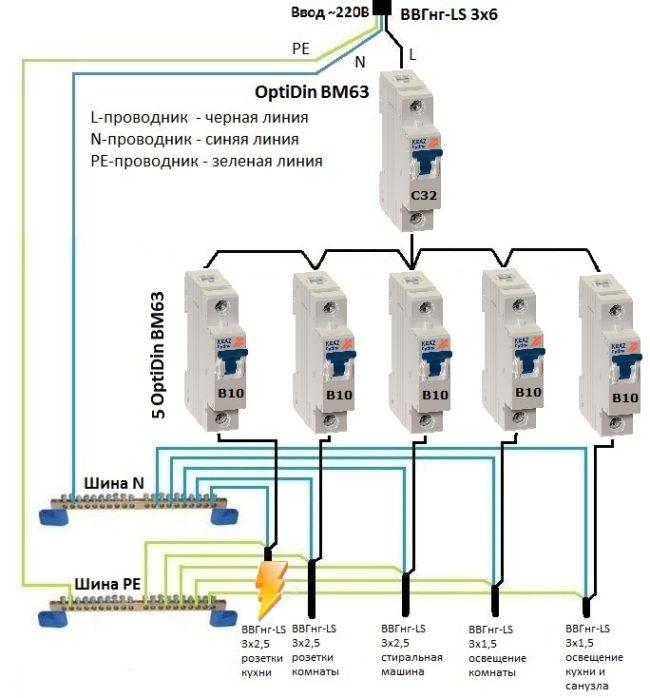 защиты в сети электричества