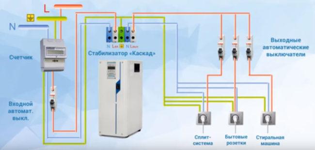 Как подключить обычный трехфазный для сети стабилизатор элктро напряжения