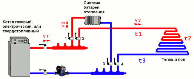 электрического для 220В и 380В