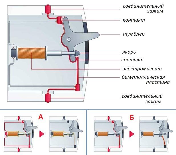 Понятие выключателя автомата и его предназначения