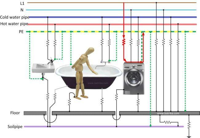 схема электросети в квартире утечка