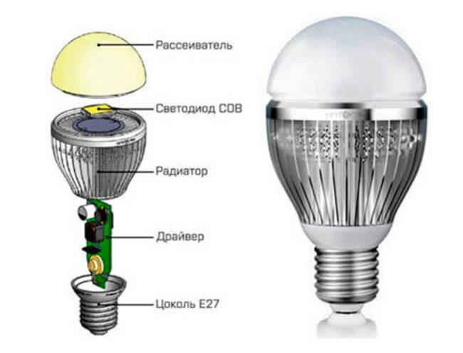 Преимущества светодиодных