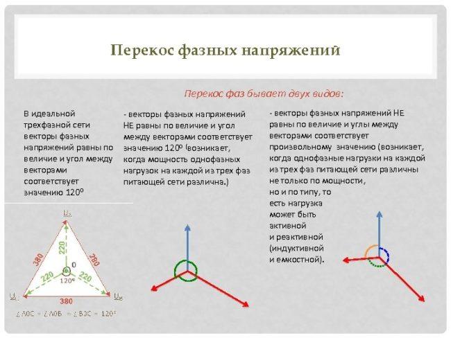 primer-diagrammy-napryazhenij-pri-vozniknovenii-perekosa