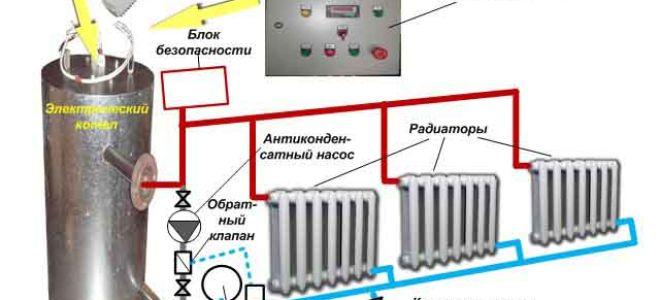 монтаж электрического котла в загородном небольшом доме