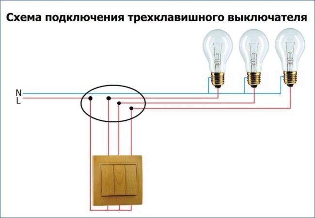 Трехклавишный простой выключатель