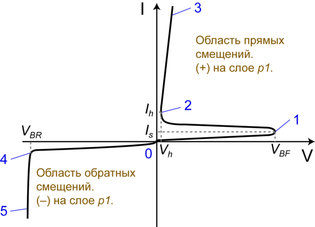 симистор схема прибор