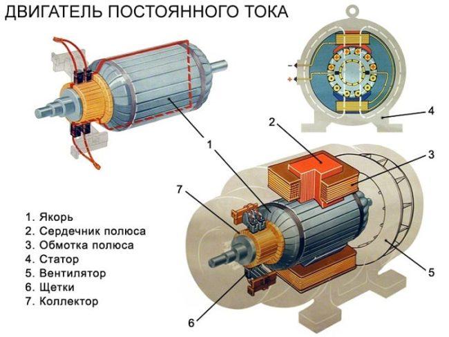 shema-elektromotora-s-mnogoobmotochnym-yakorem, расчет