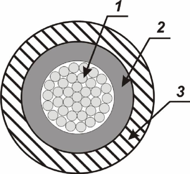 Провод РКГМ, определение сечения провода