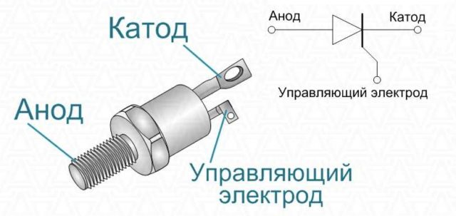 симистор tiristor прибор