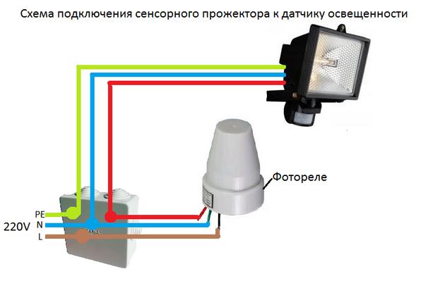 установка фотореле
