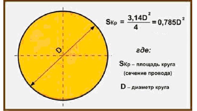 kak_opredelit_sechenie_provoda, определение сечения провода