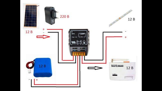 Резервное освещение для дома от автомобильного аккумулятора своими руками