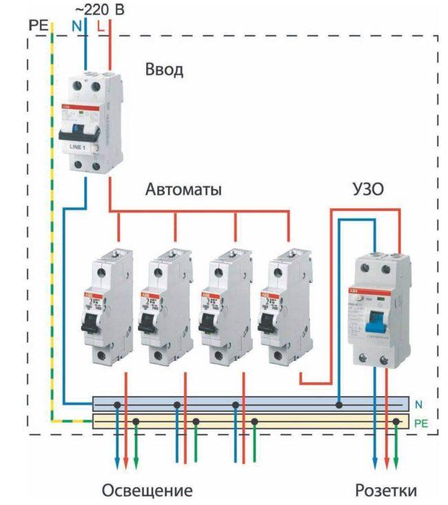 Электропроводка в гараже создание схемы от начала и до конца