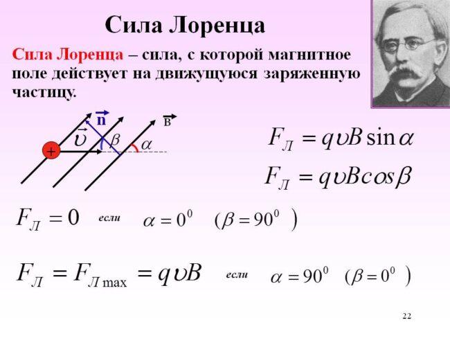 формулы