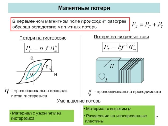Гистерезис основа магнитный