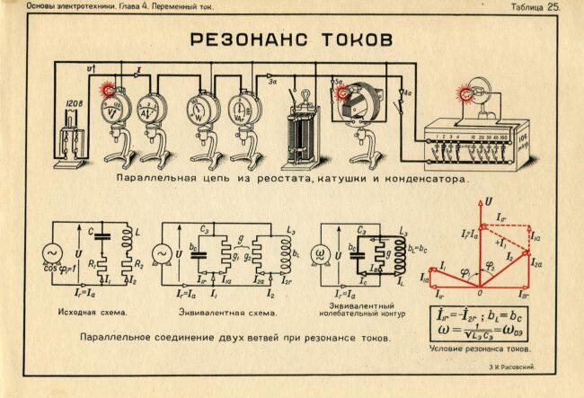 Резонанс напряжения и токов