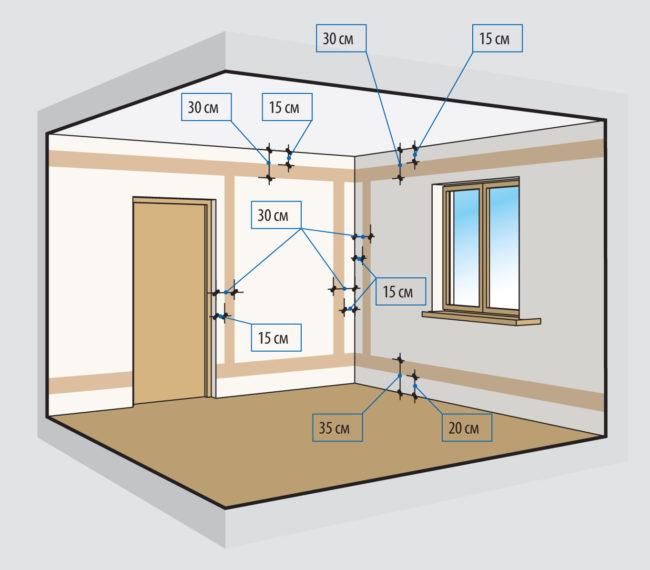 Монтаж проводки в частном доме